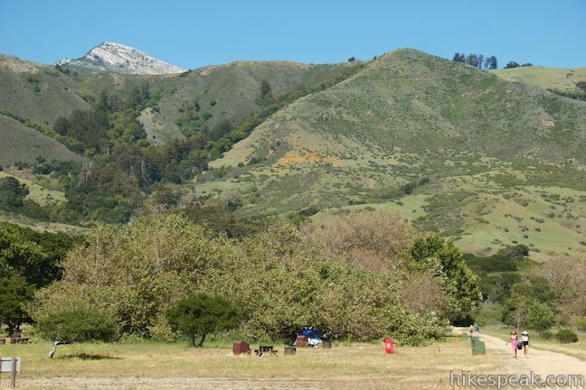 Andrew Molera State Park Trail Camp