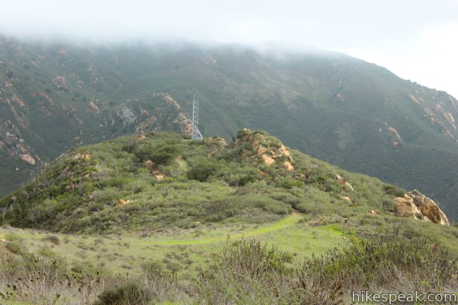 Gaviota Pass Overlook