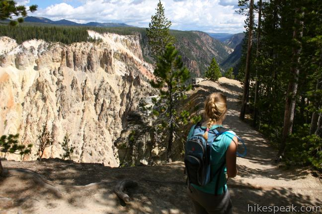 Point Sublime Trail Grand Canyon Yellowstone River
