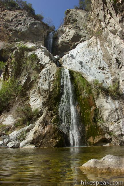 Fish Canyon Falls